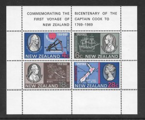 NEW ZEALAND #434a Mint NH Souvenir Sheet Captain Cook 2017 CV $18.50