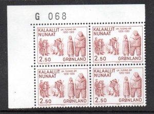 Greenland Sc 150 1983 2.5 kr Dolls stamp  corner number block of 4 mint NH