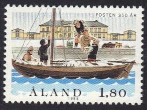 Aland islands  1988  MNH postal service complete