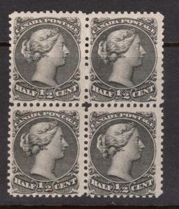 Canada #21vi NH Mint Block **With Certificate**