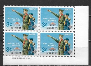 Ryukyu Islands 130 1965 Boy Scouts Inscription block of 4 MNH