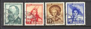 Switzerland B106-09, used Pro Juventute SCV10.60