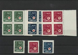 Croatia Mint Never Hinged Stamps Ref 23835