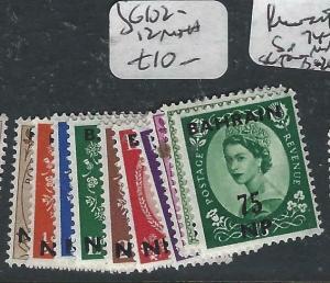 BAHRAIN   (PP2704B) ON GB  QEII  SG 102-112   MNH