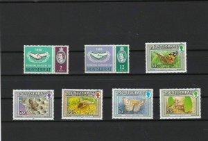 montserrat mint never hinged  stamps ref r12562