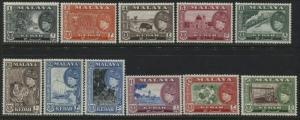 Malaya Kedah 1957 definitive set complete to $5 mint o.g.