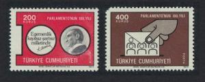 Turkey Centenary of Parliament 2v D1 SG#2575-2576 SC#2049-2050 MI#2413-2414