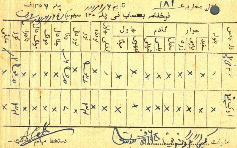 India Postal Stationery 4p Nizam's Dominions
