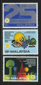 MALAYSIA 1981 Malaysian Nat Committee for World Energy 3V MH SG#237-239