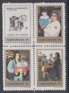 Macedonia RA17a MNH VF