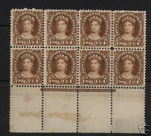 Prince Edward Island #10 Beautiful Mint Imprint Block
