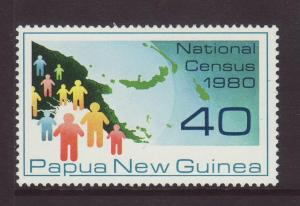 1980 PNG 40t National Census Mint