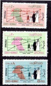 KUWAIT 275-277 MNH SCV $2.95 BIN $1.75 CENSUS