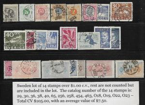 Sweden mini collection of 14 used 2018 SCV $105.00 - see desc. -  Lot 12124..