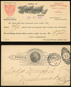 1891 ELECTRICAL SUPPLY Co Chicago ~ Advertising Postal Card ~ Wires & Cables