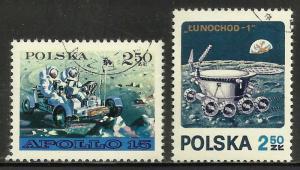 Poland 1971 Scott# 1850-1851 Used CTO