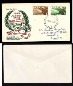 New Zealand #8898-Anzac issue on FDC commemoration the 1915 Anzac action-14 Ap 1