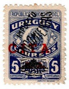 (I.B) Uruguay Revenue : Customs Duty 5c (CITA)