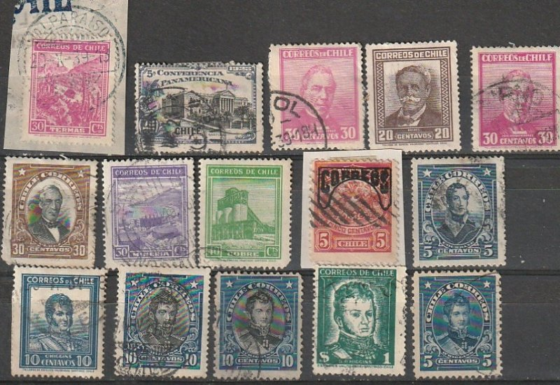 Chile Used Lot #190812-2