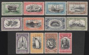 FALKLAND ISLANDS : 1933 Centenary set ½d - £1, perf SPECIMEN. MNH **. Key set.