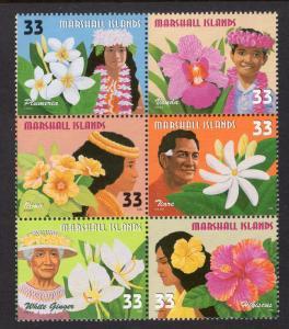 MARSHALL ISLANDS SCOTT 701