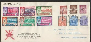 V.RARE MUSCAT & OMAN CAT VALUE 325.00 'ONLY 10 KNOWN' 1966 'RUPEE ISSUE' POSTALY