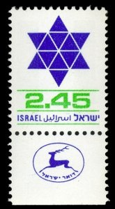 1976	Israel	675	Shield of David Standard Edition