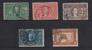 USA the 1904 set used