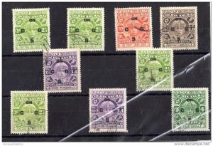 India Cochin State Collection of 9 To 6A8p VFU X3618