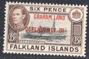 FALKLAND ISLANDS SCOTT 2L6