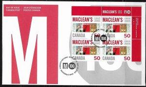 2005 Canada 2104 Maclean's Magazine Cent. PB4 FDC
