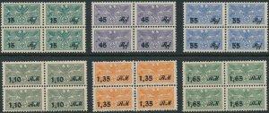 Stamp Germany Revenue Block WWII Fascism War Era Work Due Lot MNH