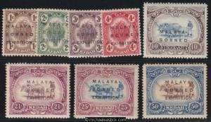 1922 Malaya Kedah Borneo Exhibition set of 8, SG 41-48, MH