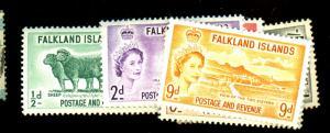 Falkland Islands #122-7 MINT F-VF OG NH Cat$33
