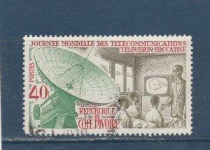 Côte d'Ivoire     294   (O)   (1970)