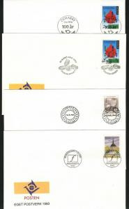 Aland. Covers 4 different 1994 with special cancel.