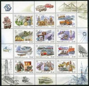 2000Russia863-874KLCommunications