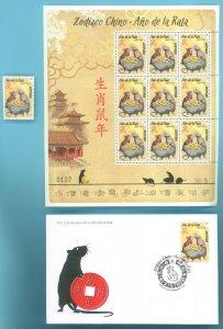 2020 New year RAT chinese calendar Uruguay full sheet + stamp + FDC + Gift !