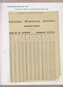O) 1937 URUGUAY, PLUNA -AIRLINE POSTAL RATES INTERNAL SERVICE-POSTAL RATES AS LI