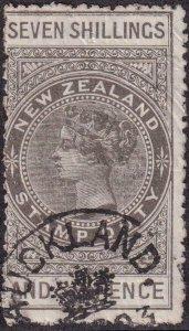 New Zealand 1882 SC AR9 Used