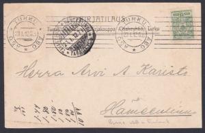 FINLAND 1912 business postcard ex Turku....................................53675