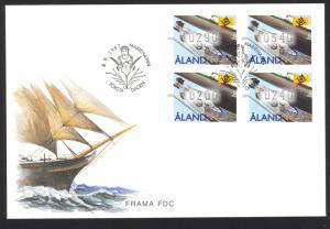 Finland Aland Islands FDC 1997 Frama