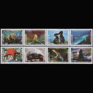 ECUADOR 1999 - Scott# 1492a-h Wildlife 15000s NH no gum