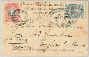 51091 -  EL SALVADOR -  POSTAL HISTORY - Ethnic POSTCARD to FRANCE 1906 - INDIOS
