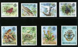 Seychelles 1981 QEII Definitives set complete MNH. SG 487-494. Sc 403A-403H.