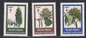 Finland # B185-187, Trees, NH, 1/2 Cat.