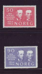 Norway Sc 456-7 1964 Folk High School stamps mint NH