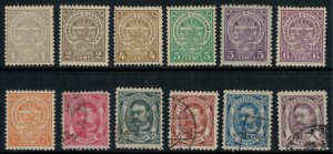Luxembourg #75-81*,82-4,6,91 used  CV $5.05