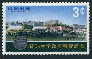 RyuKyu 145 block/4, MNH. Michel 174. University of the RyuKyu, 1966.