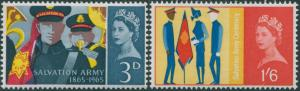 Great Britain 1965 SG665-666 QEII Salvation Army set MNH